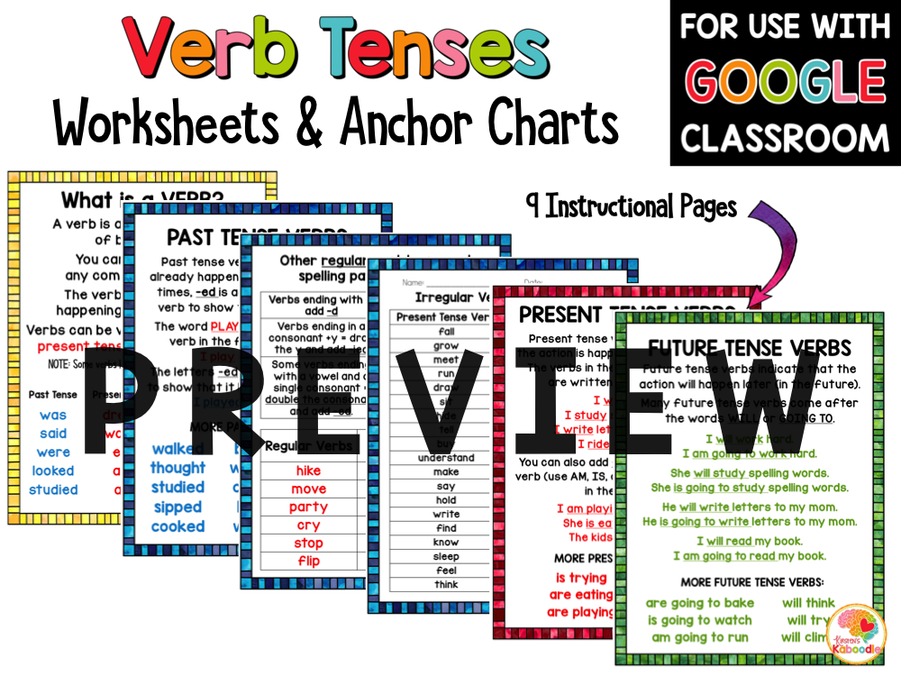Verb Tenses Anchor Charts And Printables